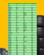 Our Tyre Price List